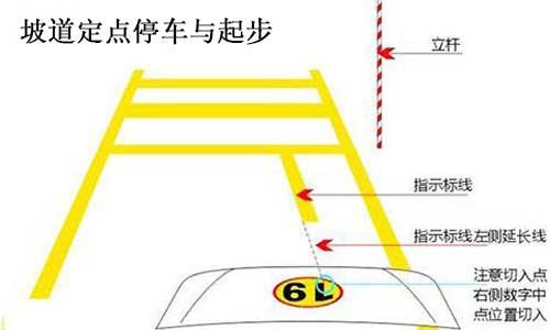 坡道定点停车与起步.jpg